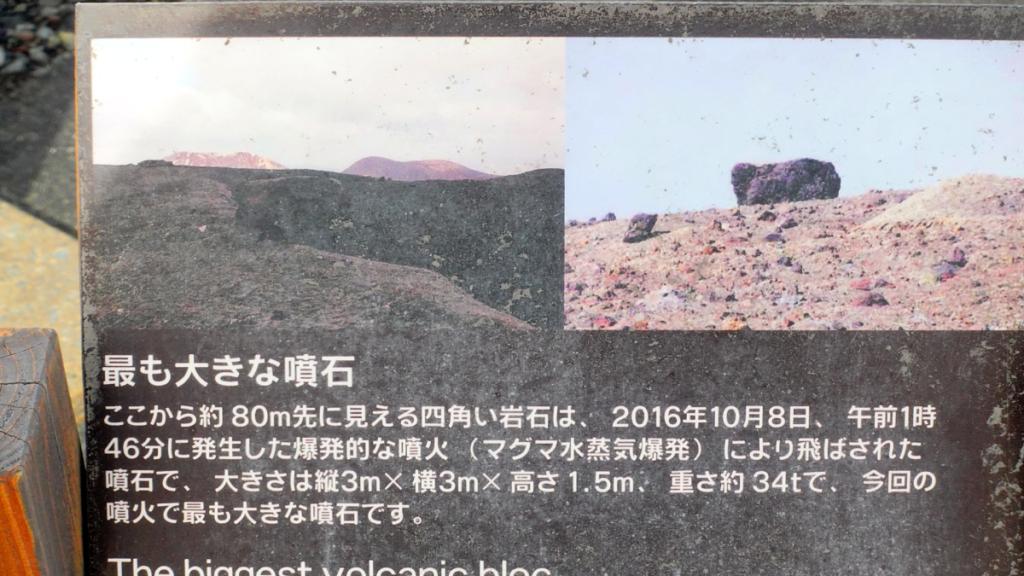 巨大噴石の解説版